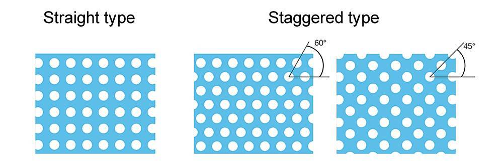 Perforated sheet with round holes in straight, 45° and 60° staggered rows